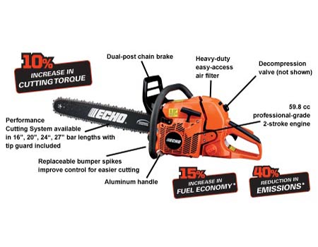 CS620P-24 Chain Saw