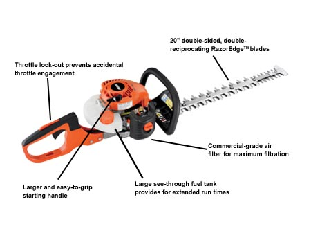 HC-152 Hedge Trimmer