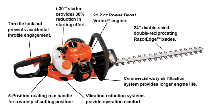 HC-165 Hedge Trimmer