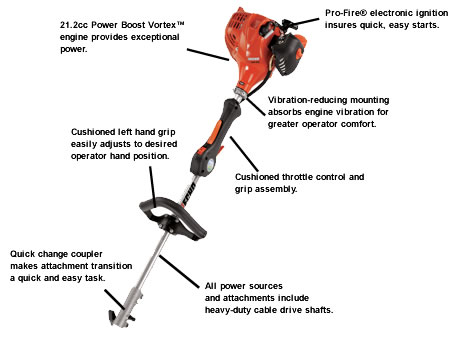 PAS-225 Pro Attachment Series