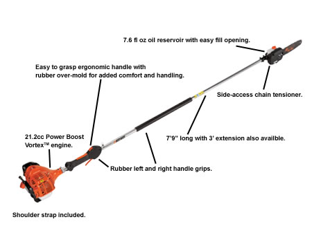 PPF-225 Power Pruner