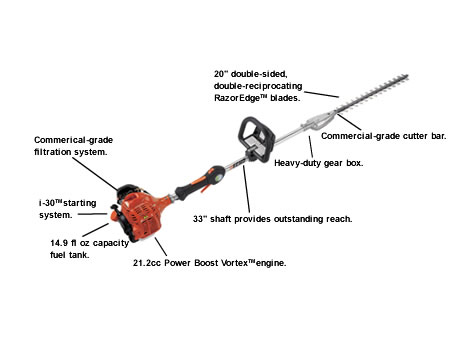 SHC-225 Shafted Hedge Trimmer
